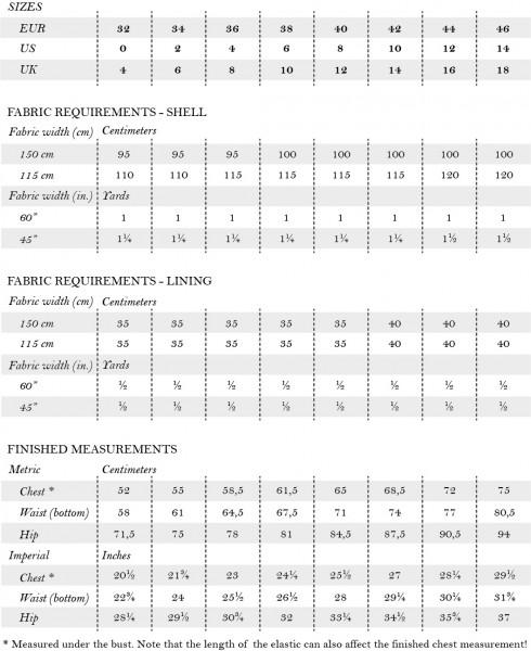 Charts_Beverly1.jpg